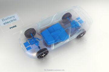 Volvo Battery Power Animation